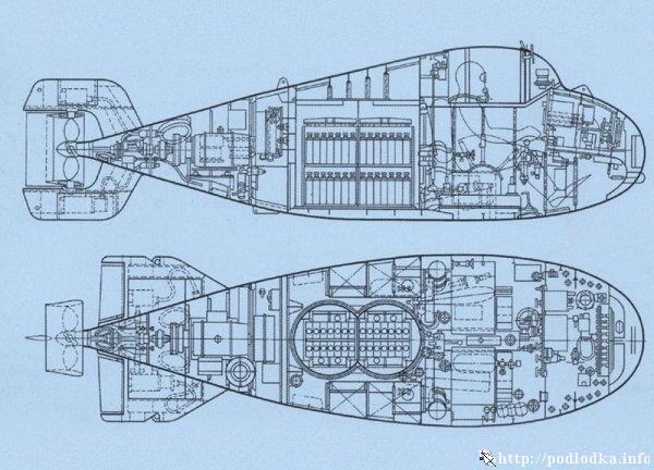 Малая подводная лодка проекта 907. Разрез