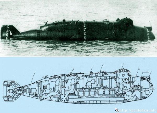 Малая подводная лодка проекта 908 в море