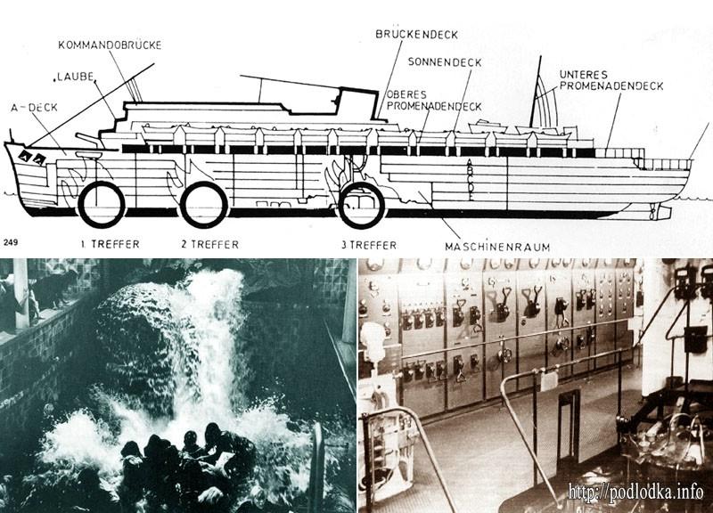 Схема попаданий торпед в корпус
