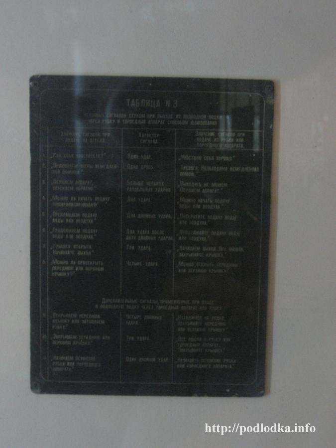 Таблица аварийных сигналов