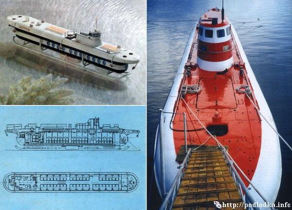 Экскурсионная подводная лодка Нептун