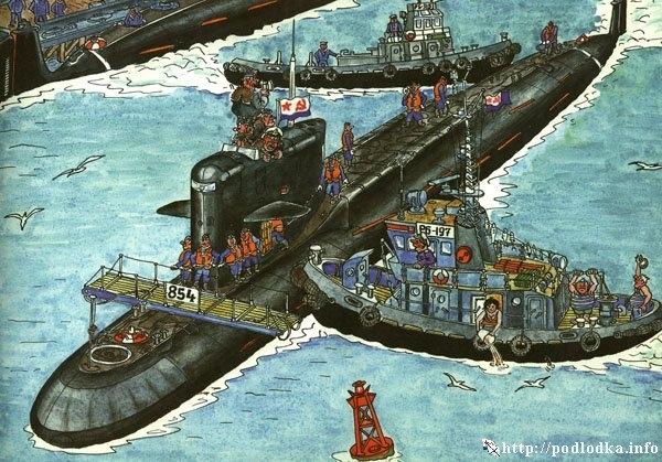 Буксировка подводной лодки