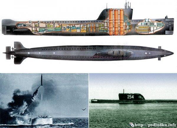 Атомный ракетоносец проекта 658. Схема. Запуск ракеты