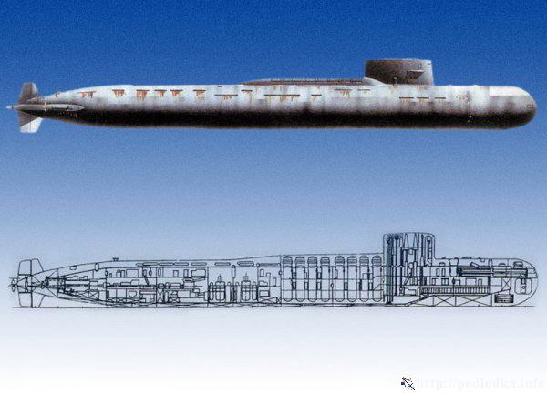 Субмарина проекта 677 А. Схема