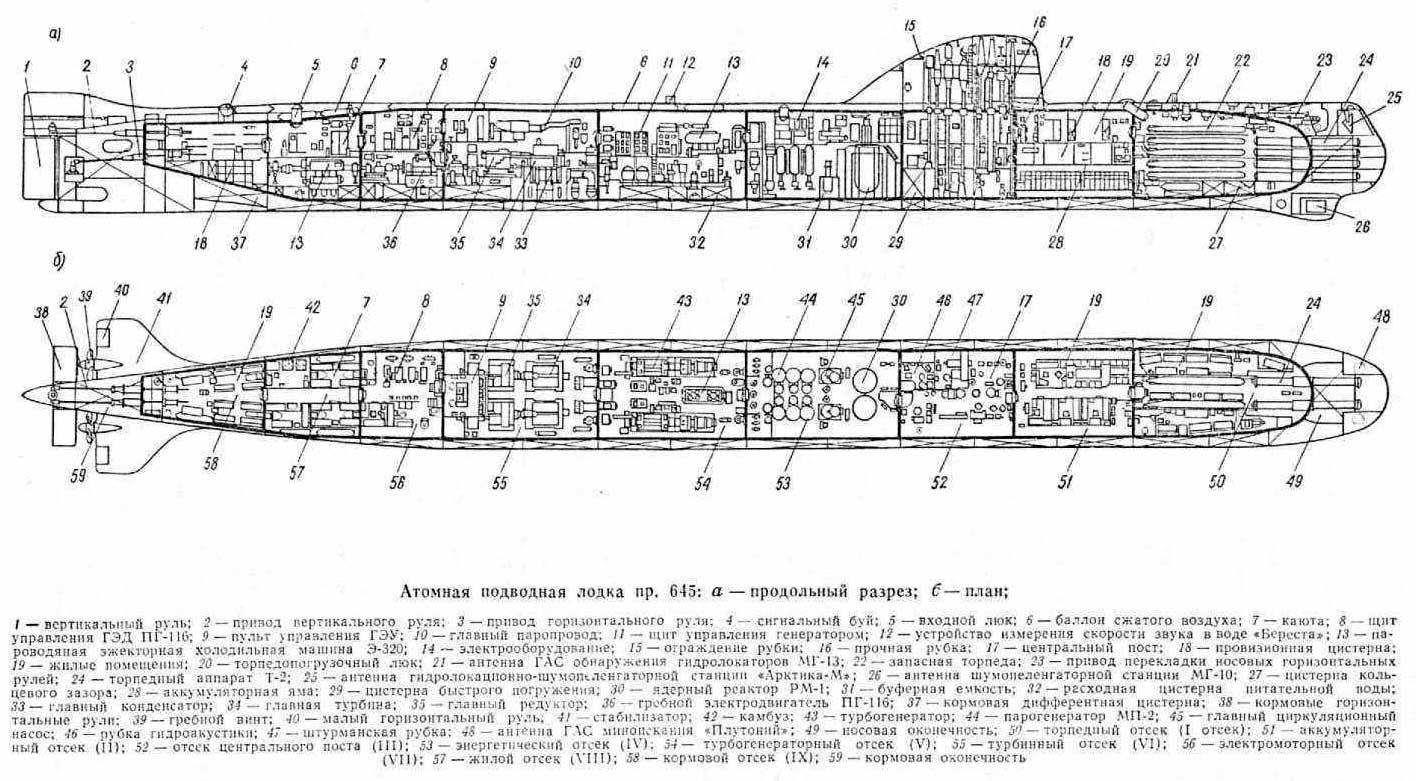 лодки подводной электрическая схема