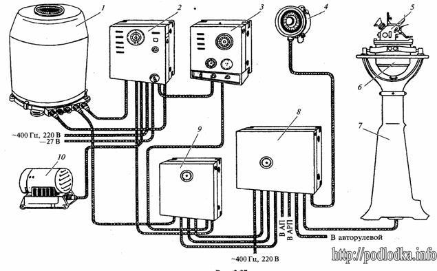 инструкция по эксплуатации гку-2