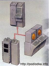 Боевая информационно-управляющая система